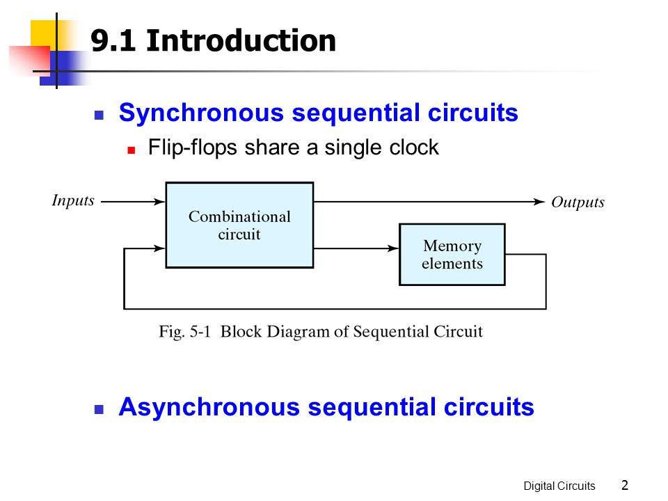 asynchronous sequential logic