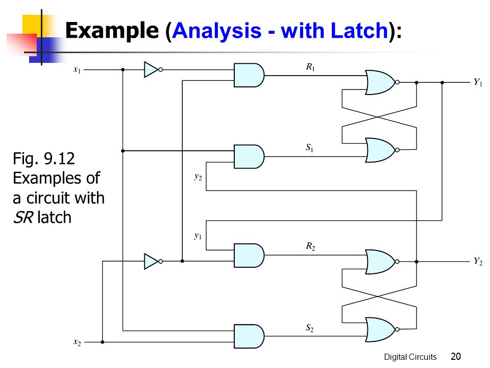 Example (Analysis - with Latch):