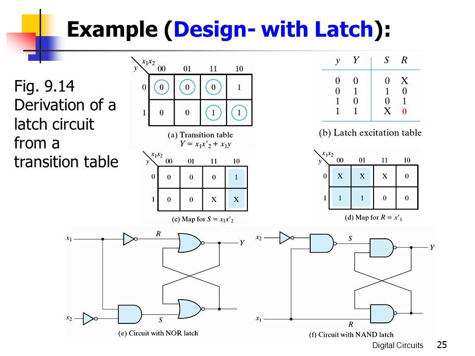 Example (Design- with Latch):