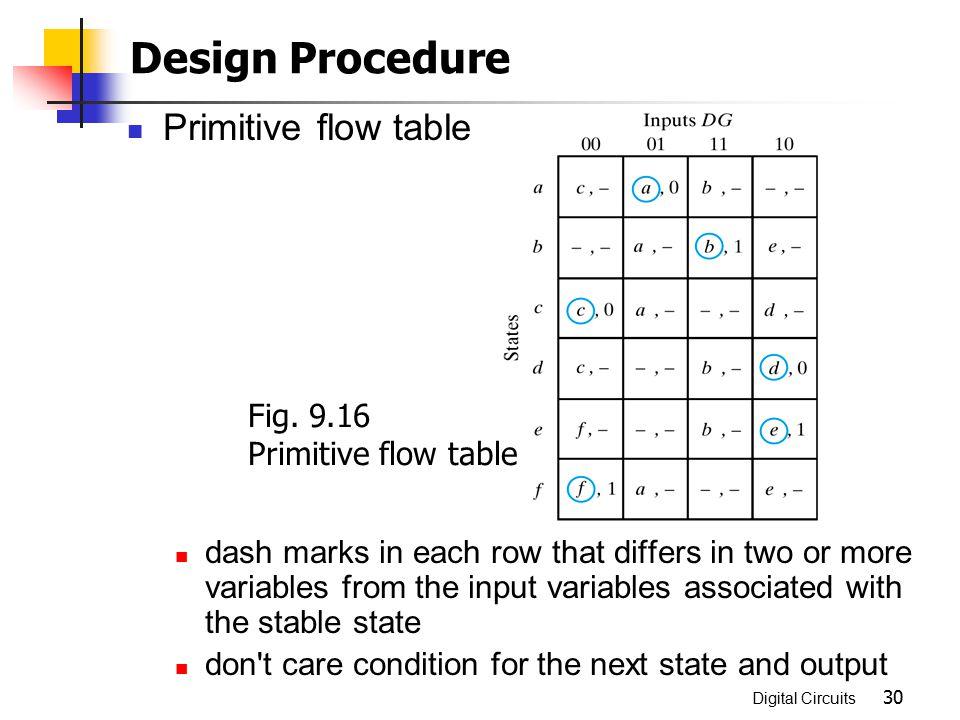 Design Procedure Primitive flow table