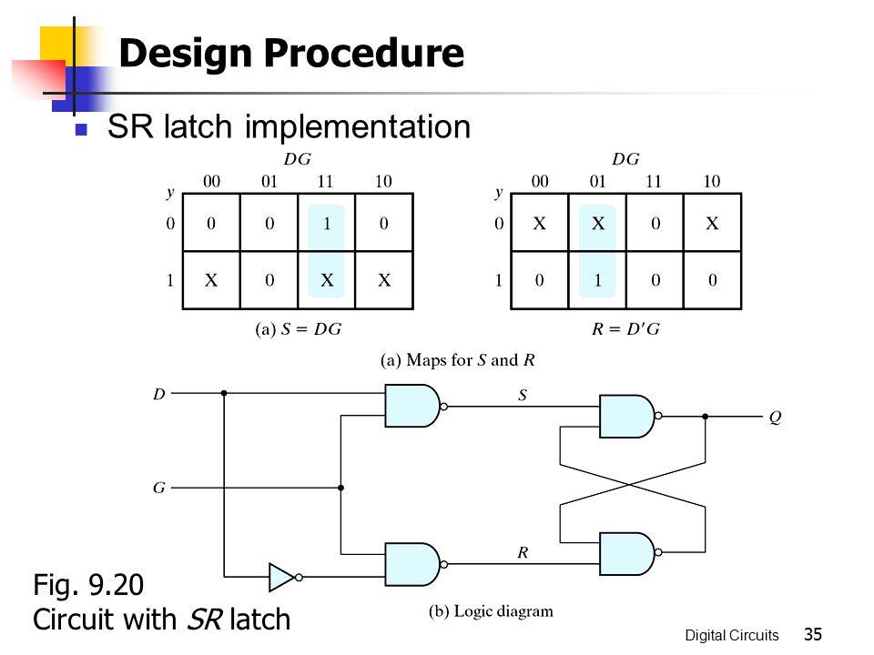 Design Procedure SR latch implementation Fig. 9.20