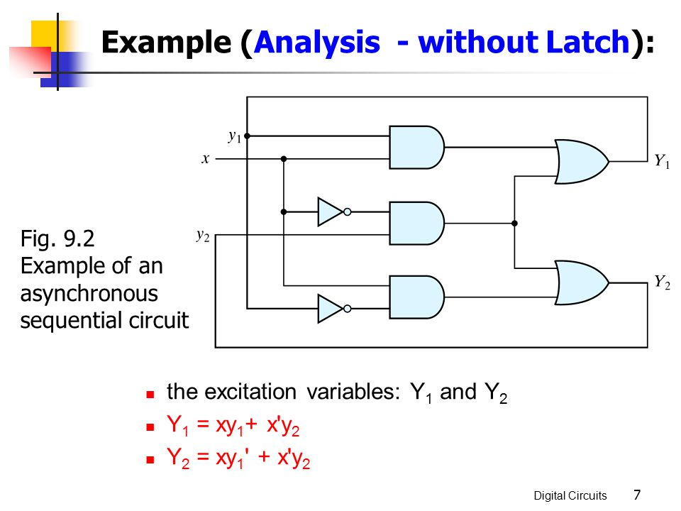 Example (Analysis - without Latch):