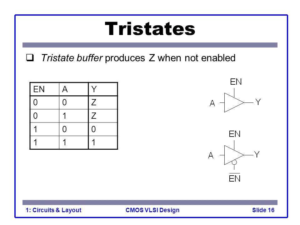 Tristates Tristate buffer produces Z when not enabled EN A Y Z 1