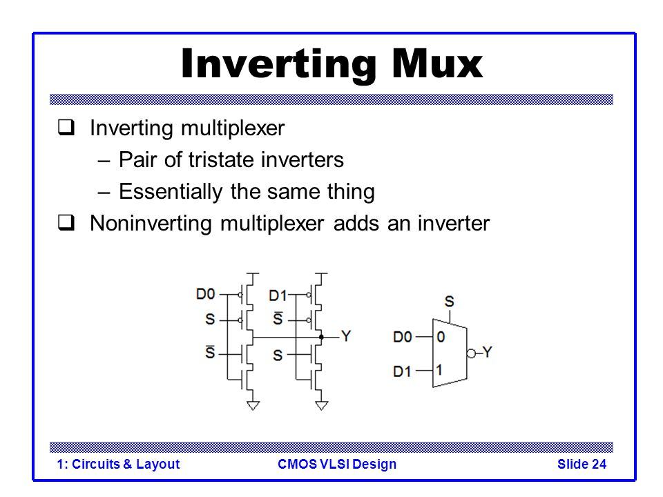 Inverting Mux Inverting multiplexer Pair of tristate inverters