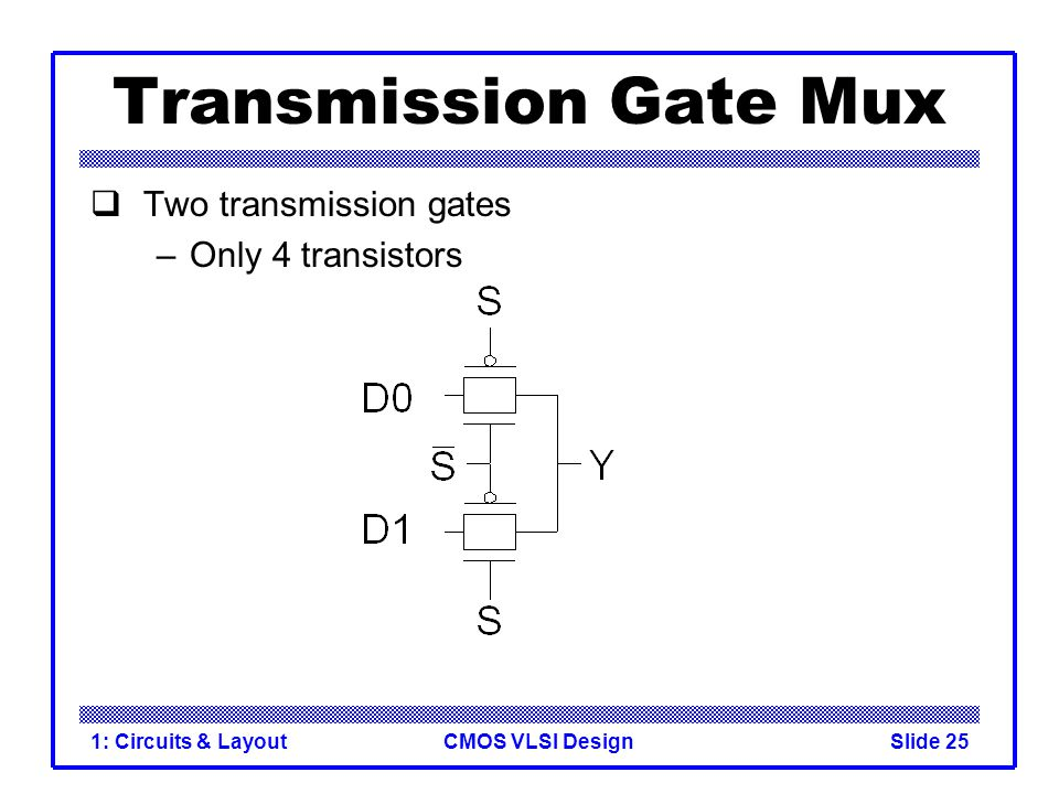 Transmission Gate Mux Two transmission gates Only 4 transistors