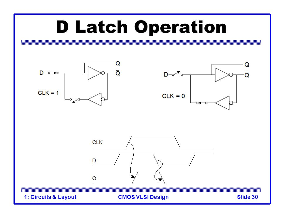 D Latch Operation 1: Circuits & Layout