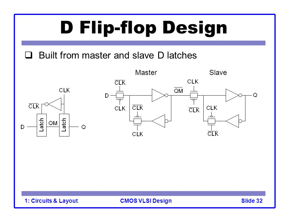 D Flip-flop Design Built from master and slave D latches Master Slave