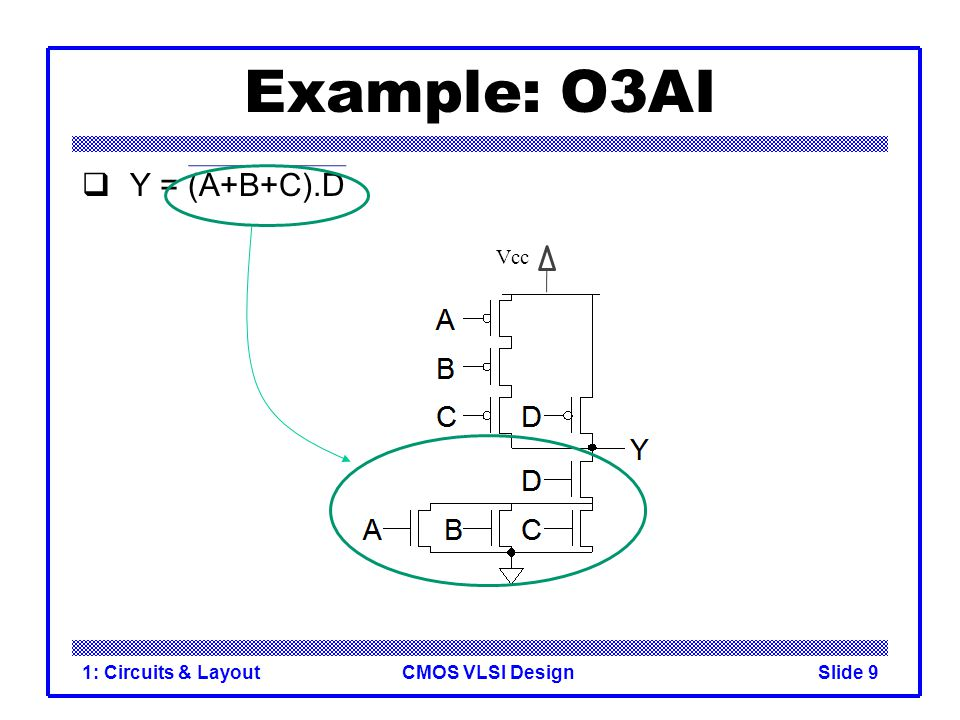 Example: O3AI Y = (A+B+C).D Vcc 1: Circuits & Layout