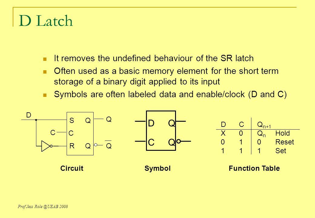 D Latch D C Q It removes the undefined behaviour of the SR latch