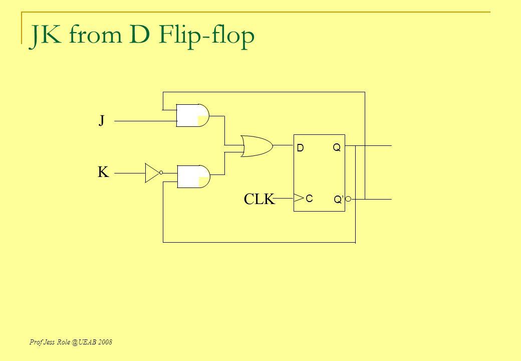 JK from D Flip-flop J D Q K CLK C Q'