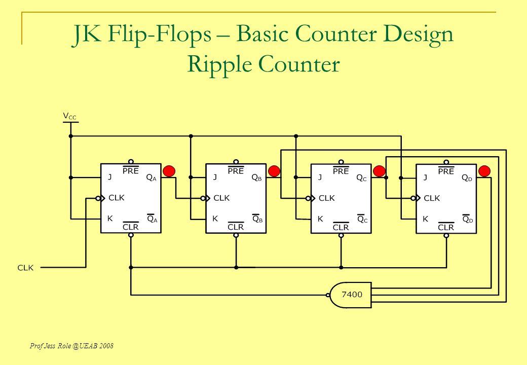 JK Flip-Flops – Basic Counter Design Ripple Counter