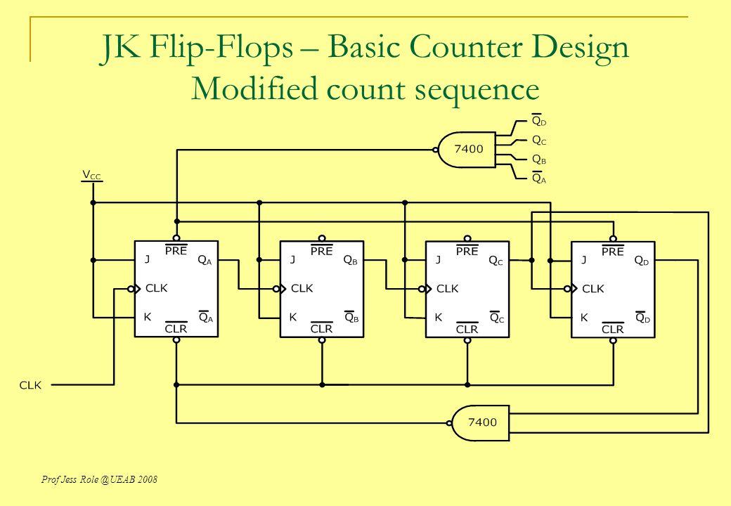 JK Flip-Flops – Basic Counter Design Modified count sequence