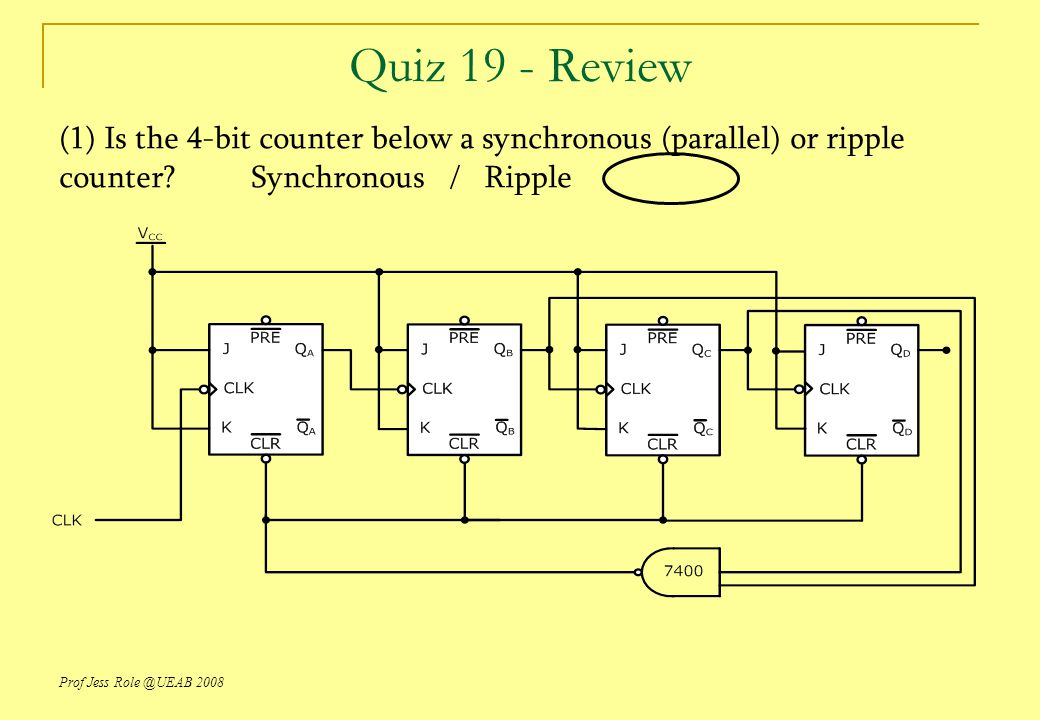 Quiz 19 - Review (1) Is the 4-bit counter below a synchronous (parallel) or ripple counter Synchronous / Ripple.
