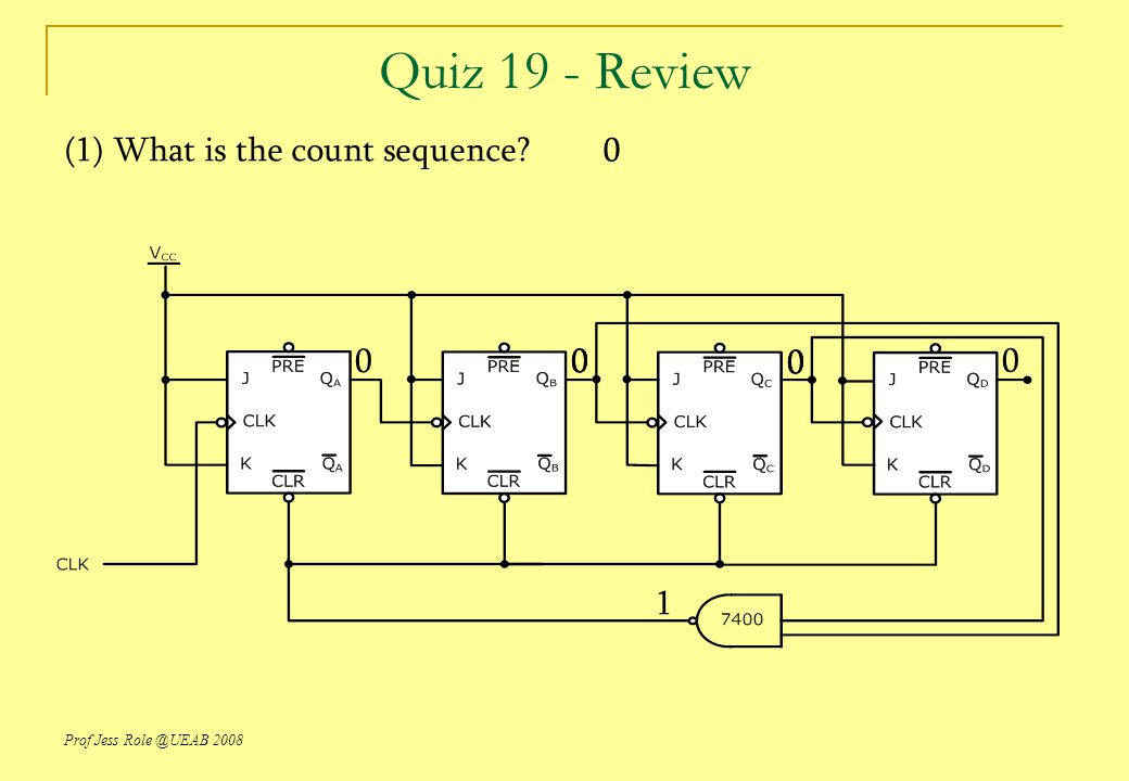 Quiz 19 - Review (1) What is the count sequence 1