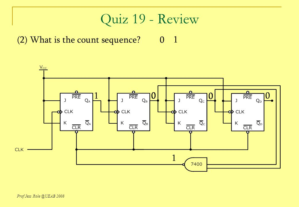 Quiz 19 - Review (2) What is the count sequence 1 1 1