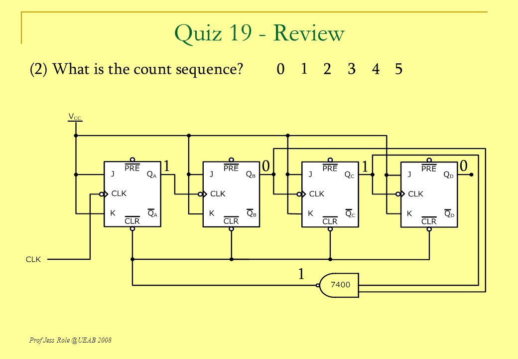 Quiz 19 - Review (2) What is the count sequence 1 2 3 4 5 1 1 1
