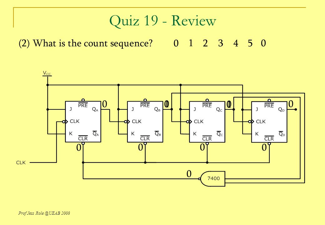 Quiz 19 - Review (2) What is the count sequence 1 2 3 4 5 1 1 1 1