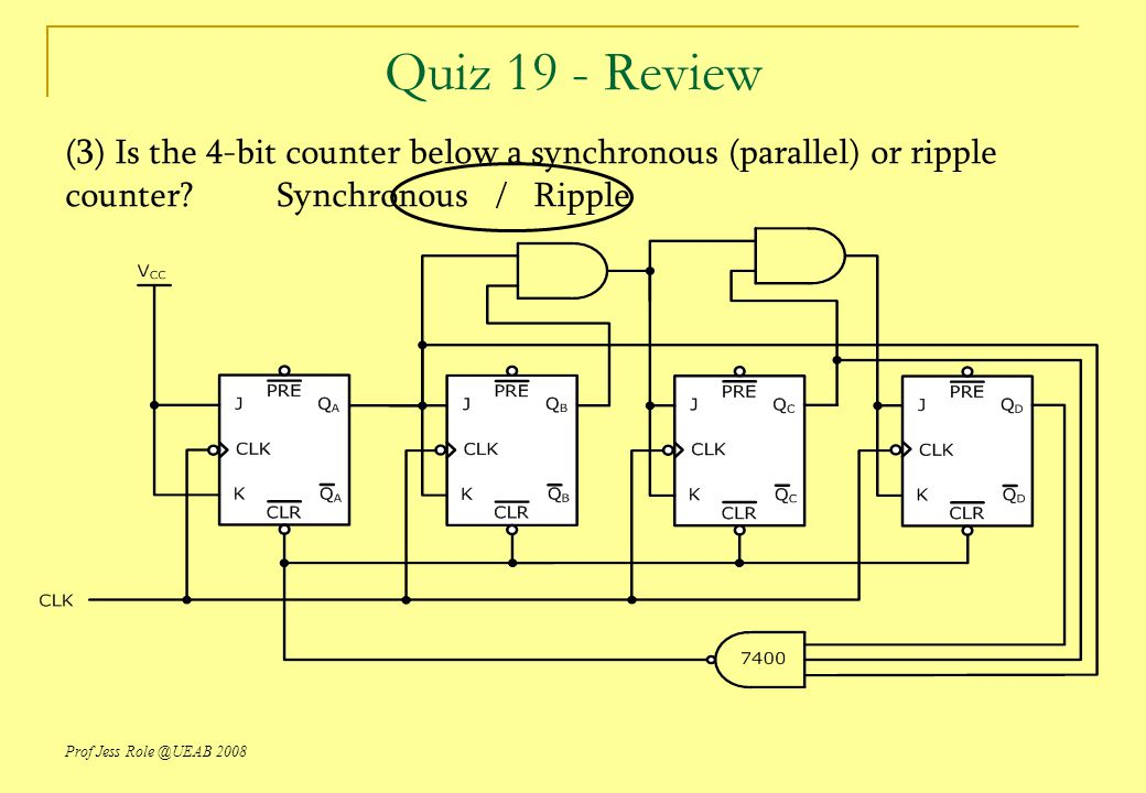 Quiz 19 - Review (3) Is the 4-bit counter below a synchronous (parallel) or ripple counter Synchronous / Ripple.
