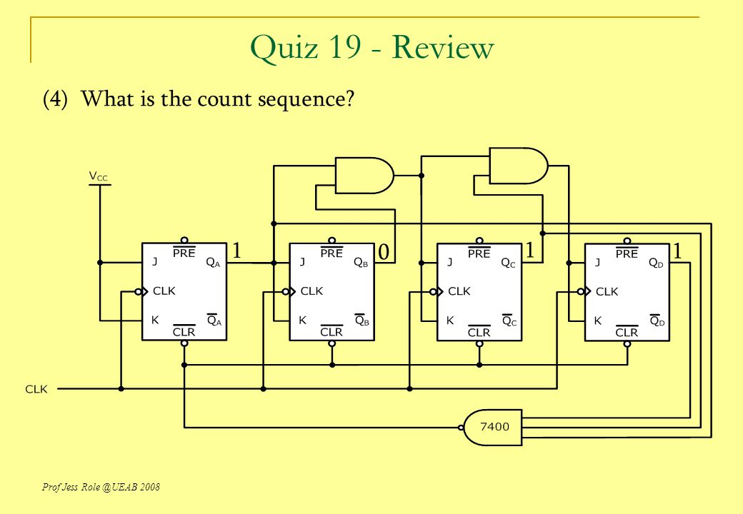 Quiz 19 - Review (4) What is the count sequence 1 1 1