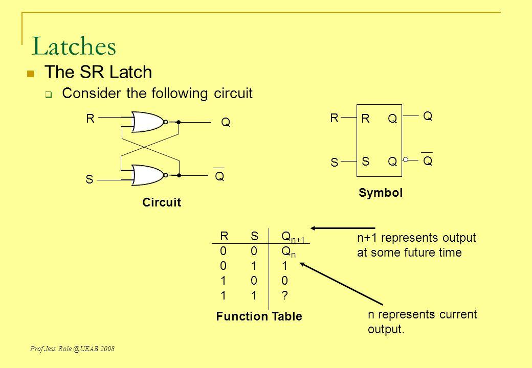 Latches The SR Latch Consider the following circuit R R R Q Q Q S S Q
