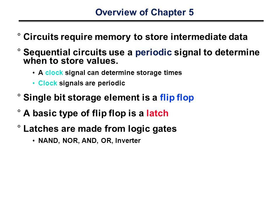 Circuits require memory to store intermediate data