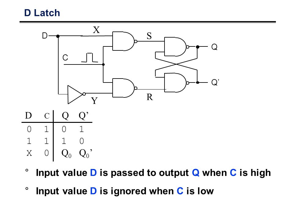 Input value D is passed to output Q when C is high