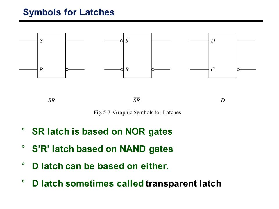 Symbols for Latches SR latch is based on NOR gates. S'R' latch based on NAND gates. D latch can be based on either.