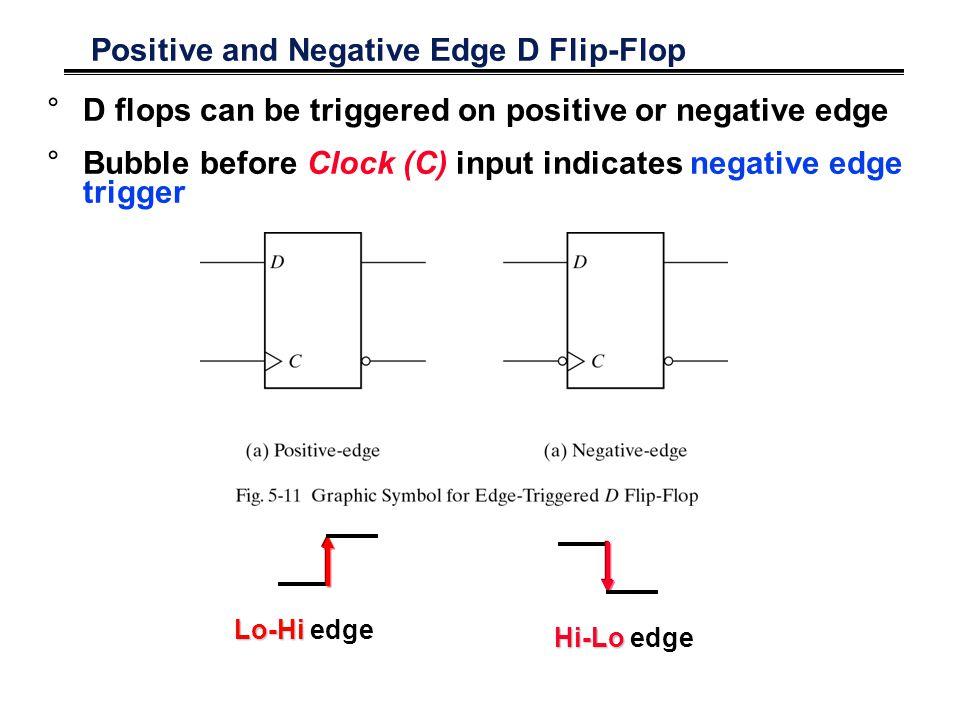 Positive and Negative Edge D Flip-Flop