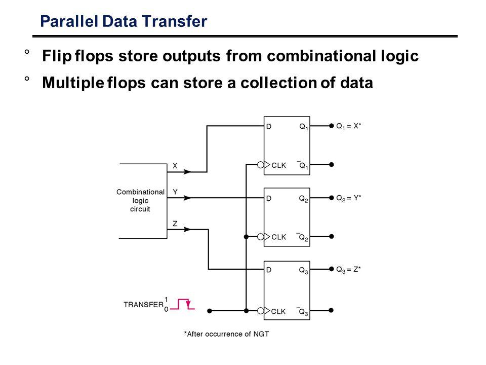 Parallel Data Transfer
