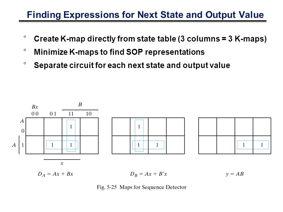 Finding Expressions for Next State and Output Value
