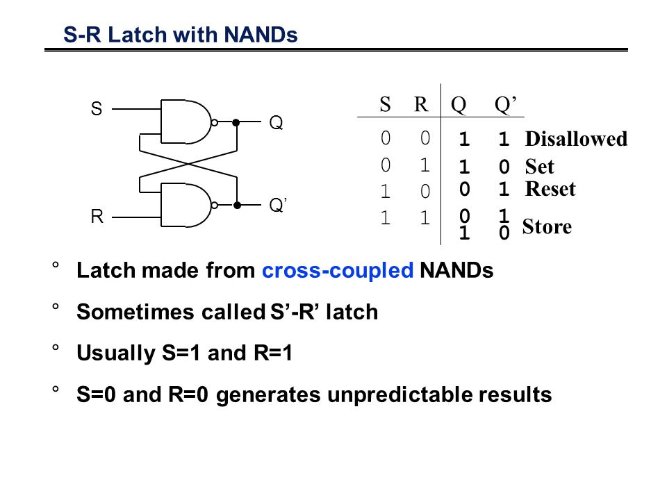 Latch made from cross-coupled NANDs Sometimes called S'-R' latch