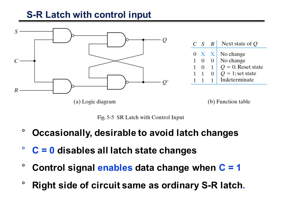S-R Latch with control input