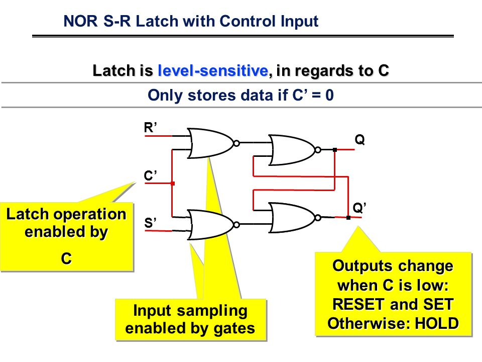 NOR S-R Latch with Control Input