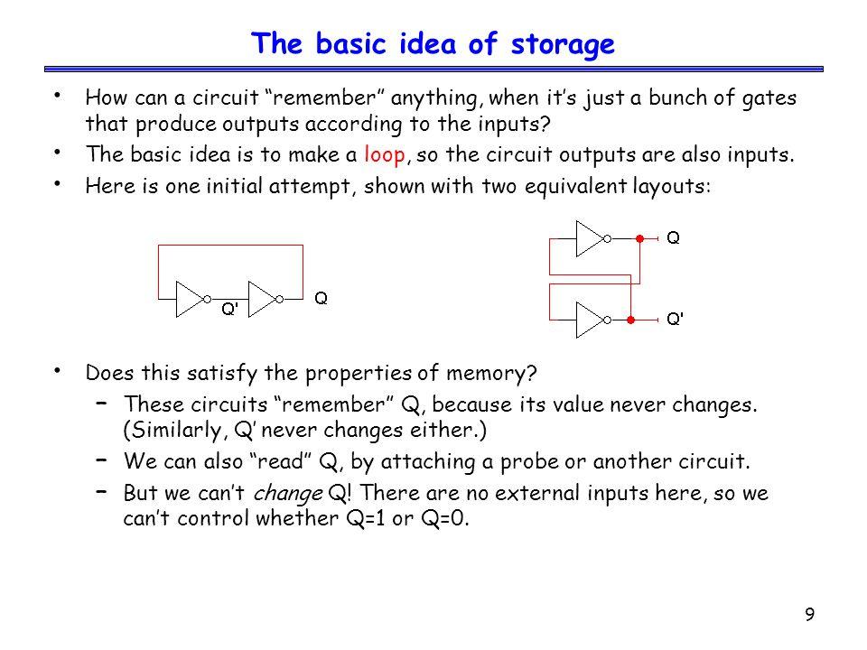 The basic idea of storage