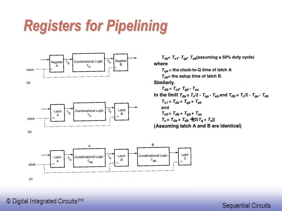 Registers for Pipelining