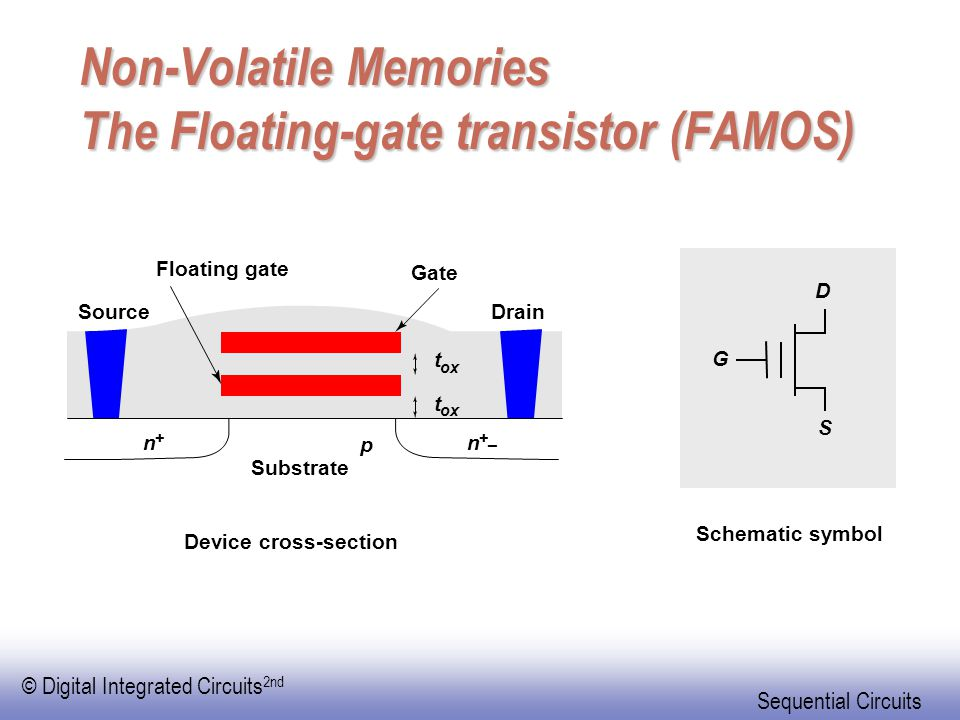 Non-Volatile Memories The Floating-gate transistor (FAMOS)