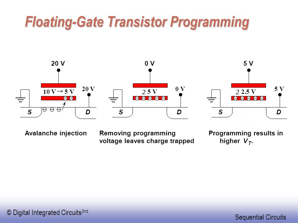 Floating-Gate Transistor Programming
