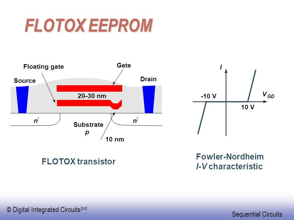 FLOTOX EEPROM Fowler-Nordheim I-V characteristic FLOTOX transistor