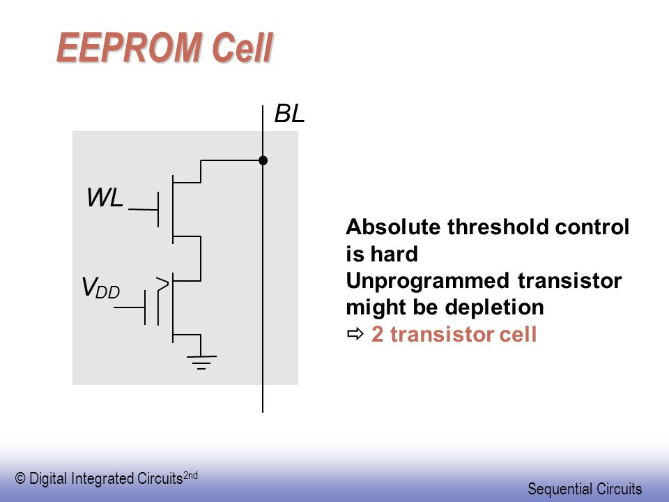 EEPROM Cell BL WL V Absolute threshold control is hard
