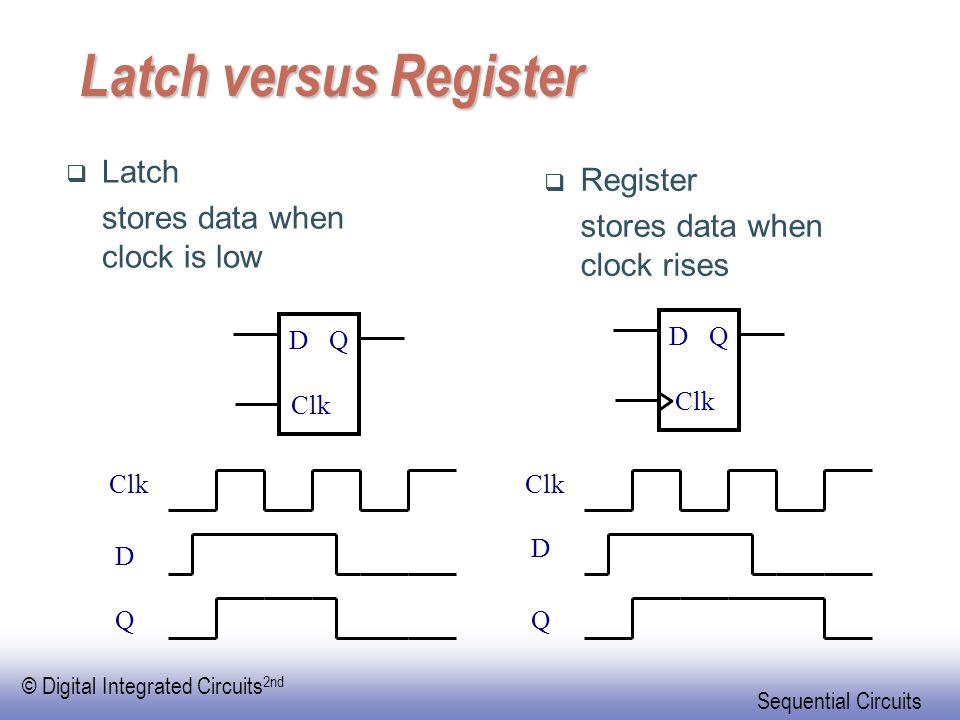 Latch versus Register Latch Register stores data when clock is low
