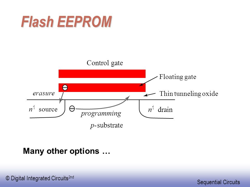 Flash EEPROM Many other options … Control gate n drain programming p-