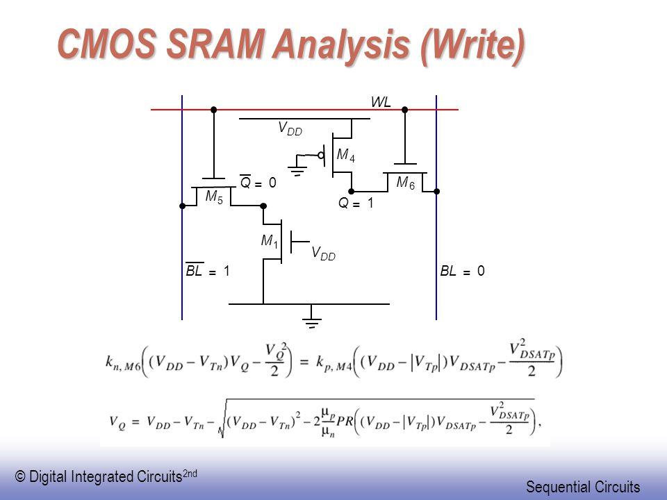 CMOS SRAM Analysis (Write)