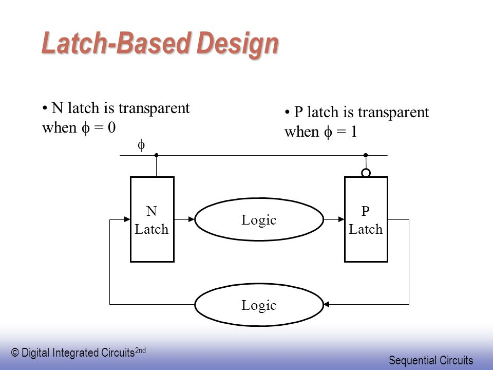 Latch-Based Design N latch is transparent when f = 0