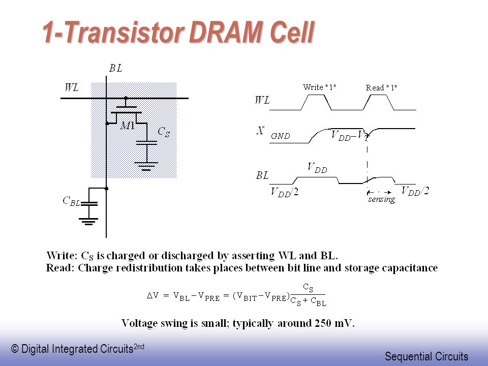 1-Transistor DRAM Cell