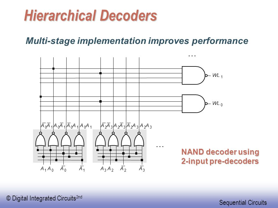 Hierarchical Decoders