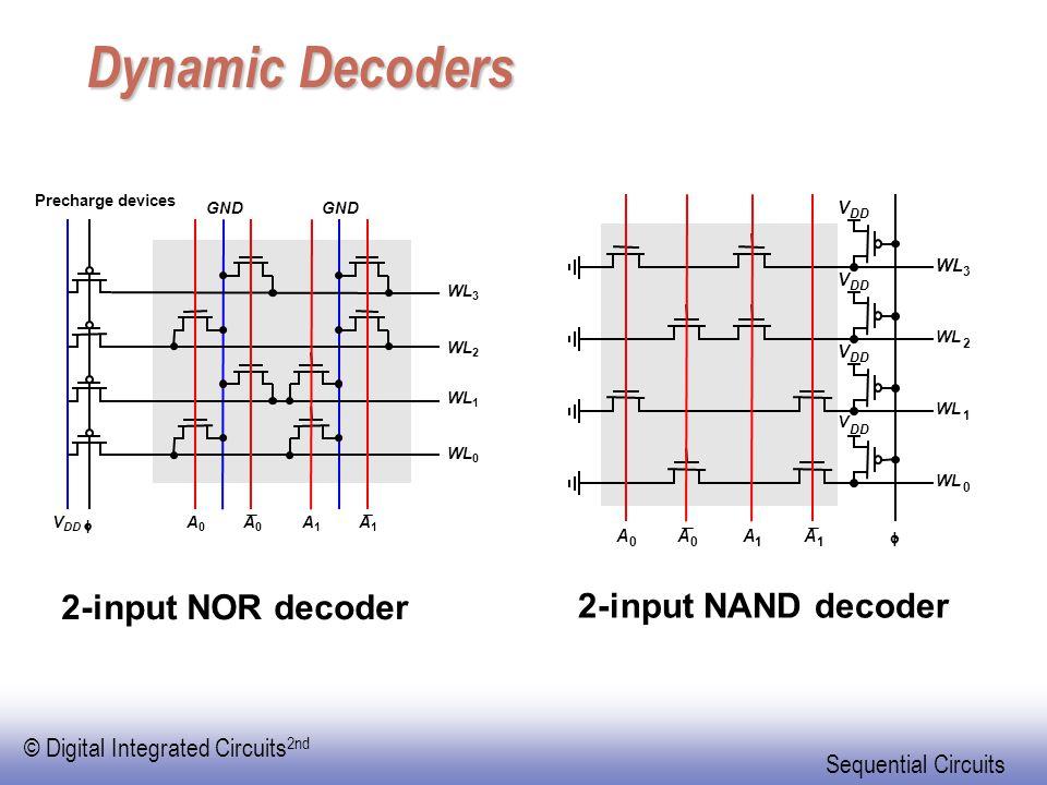 Dynamic Decoders 2-input NOR decoder 2-input NAND decoder V WL A A A A