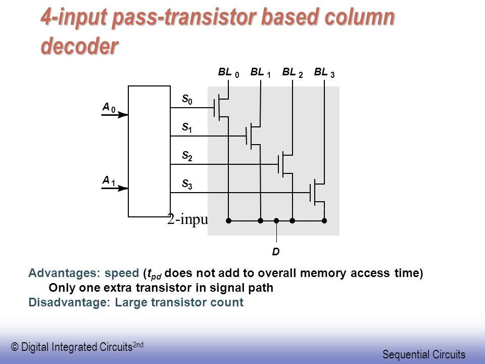 4-input pass-transistor based column decoder