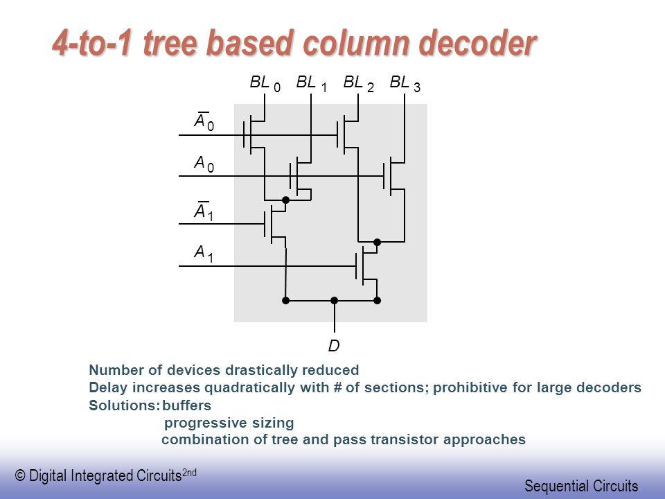 4-to-1 tree based column decoder