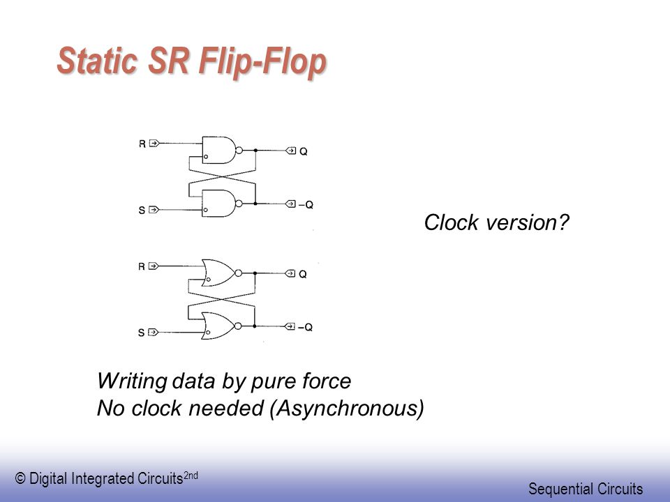 Static SR Flip-Flop Clock version Writing data by pure force