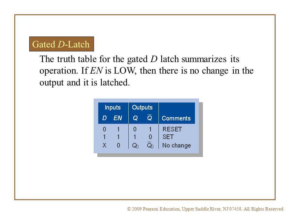 Gated D-Latch The truth table for the gated D latch summarizes its operation.